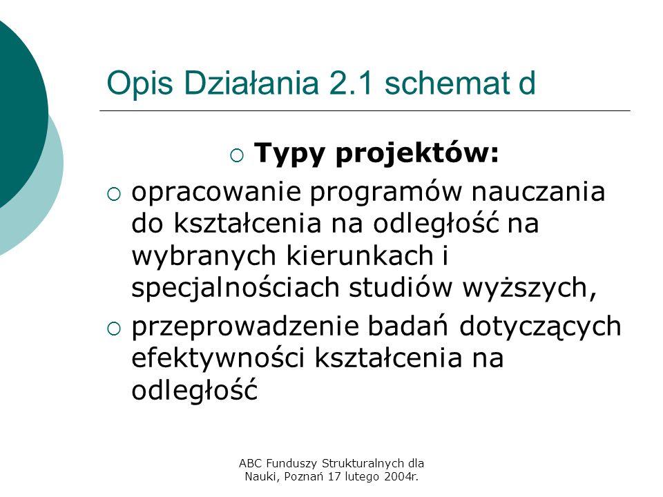 ABC Funduszy Strukturalnych dla Nauki, Poznań 17 lutego 2004r. Opis Działania 2.1 schemat d  Typy projektów:  opracowanie programów nauczania do ksz
