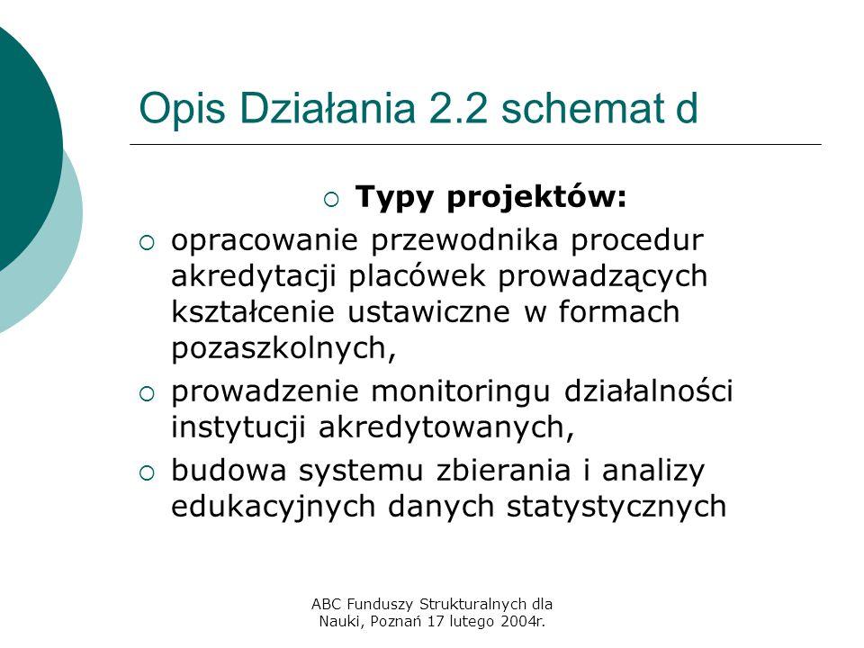 ABC Funduszy Strukturalnych dla Nauki, Poznań 17 lutego 2004r. Opis Działania 2.2 schemat d  Typy projektów:  opracowanie przewodnika procedur akred