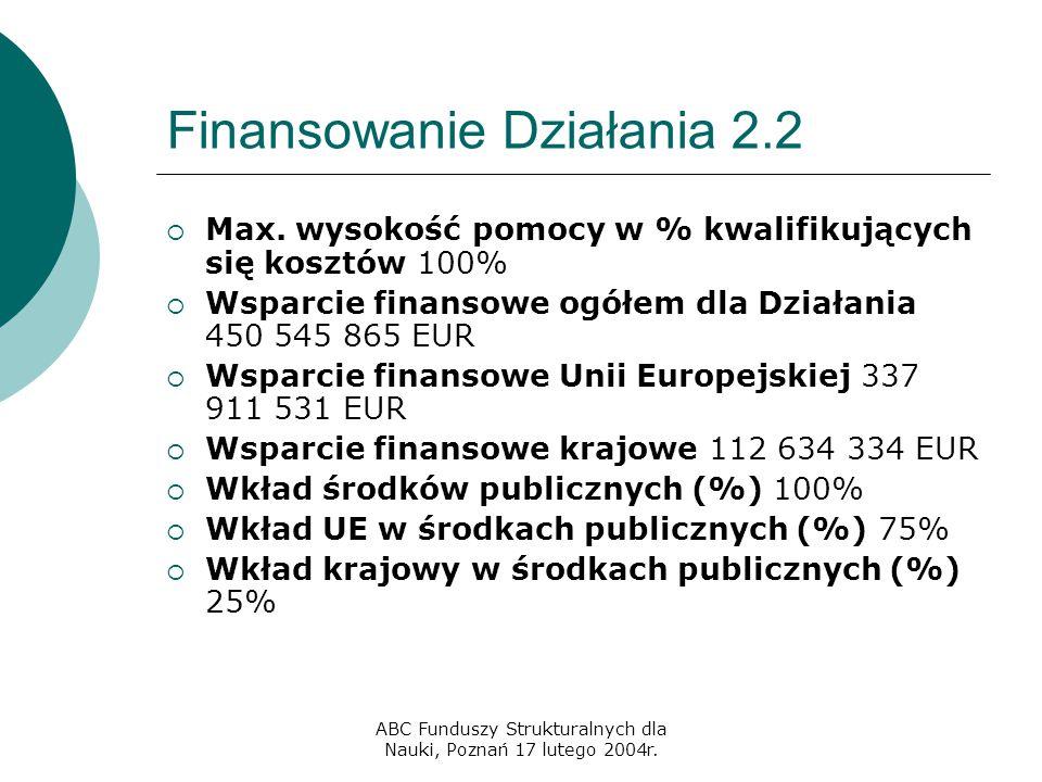 ABC Funduszy Strukturalnych dla Nauki, Poznań 17 lutego 2004r. Finansowanie Działania 2.2  Max. wysokość pomocy w % kwalifikujących się kosztów 100%