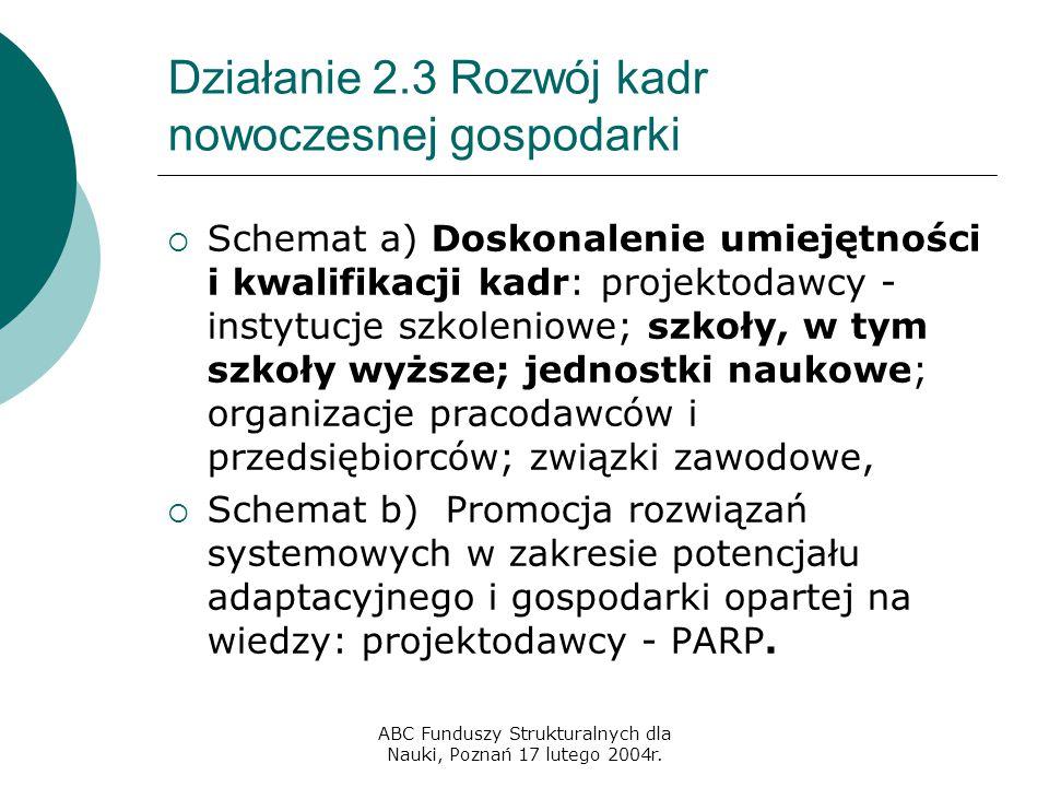 ABC Funduszy Strukturalnych dla Nauki, Poznań 17 lutego 2004r. Działanie 2.3 Rozwój kadr nowoczesnej gospodarki  Schemat a) Doskonalenie umiejętności