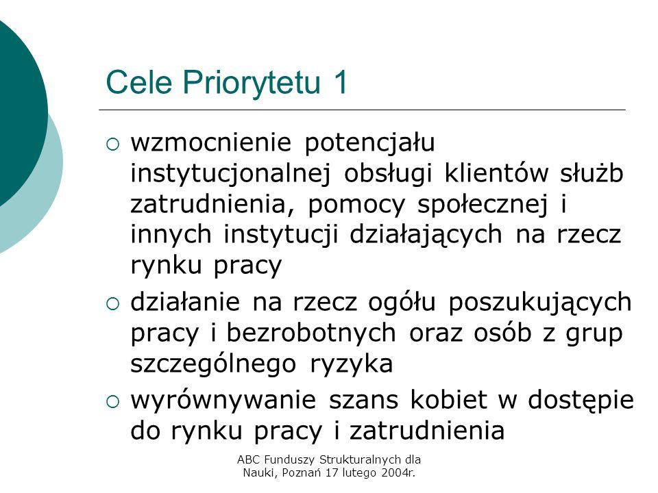 ABC Funduszy Strukturalnych dla Nauki, Poznań 17 lutego 2004r. Cele Priorytetu 1  wzmocnienie potencjału instytucjonalnej obsługi klientów służb zatr