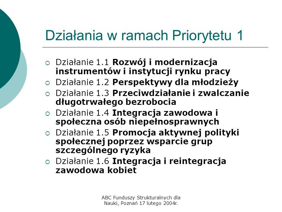 ABC Funduszy Strukturalnych dla Nauki, Poznań 17 lutego 2004r. Działania w ramach Priorytetu 1  Działanie 1.1 Rozwój i modernizacja instrumentów i in