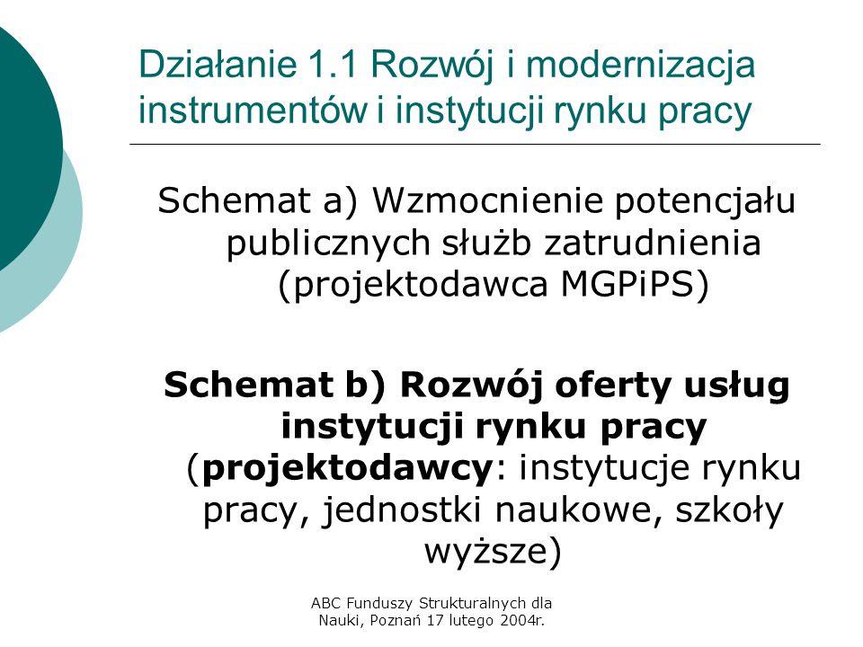 ABC Funduszy Strukturalnych dla Nauki, Poznań 17 lutego 2004r. Działanie 1.1 Rozwój i modernizacja instrumentów i instytucji rynku pracy Schemat a) Wz