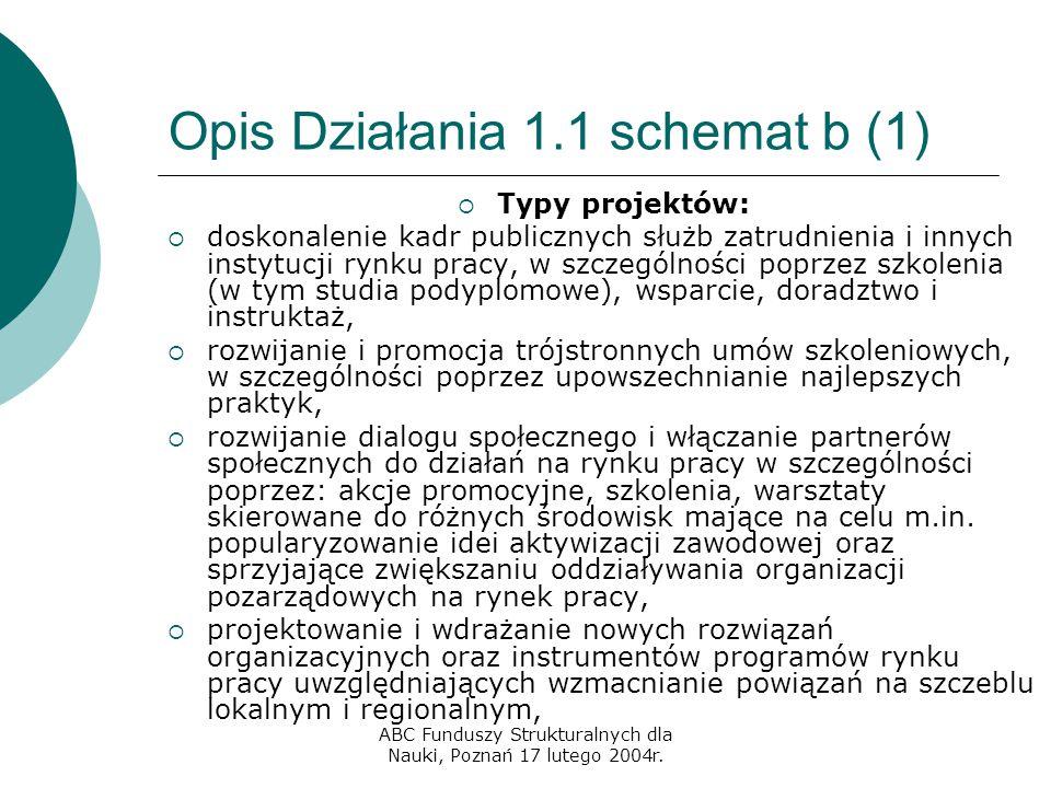 ABC Funduszy Strukturalnych dla Nauki, Poznań 17 lutego 2004r. Opis Działania 1.1 schemat b (1)  Typy projektów:  doskonalenie kadr publicznych służ
