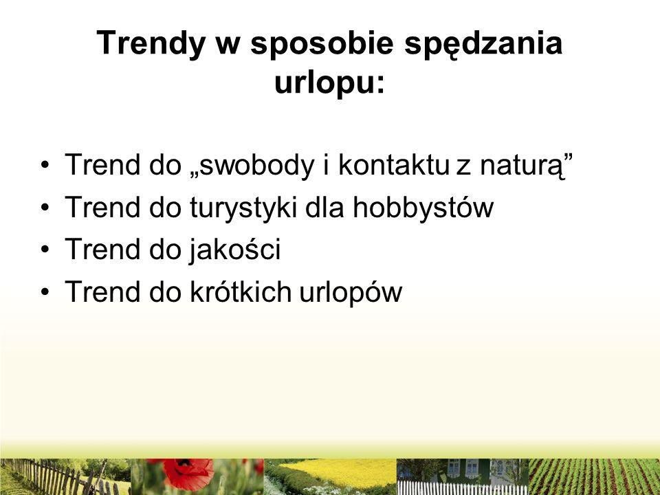 """Trendy w sposobie spędzania urlopu: Trend do """"swobody i kontaktu z naturą"""" Trend do turystyki dla hobbystów Trend do jakości Trend do krótkich urlopów"""