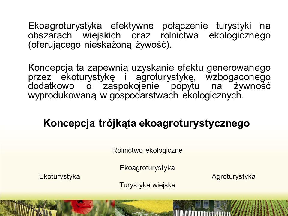 Ekoagroturystyka efektywne połączenie turystyki na obszarach wiejskich oraz rolnictwa ekologicznego (oferującego nieskażoną żywość). Koncepcja ta zape
