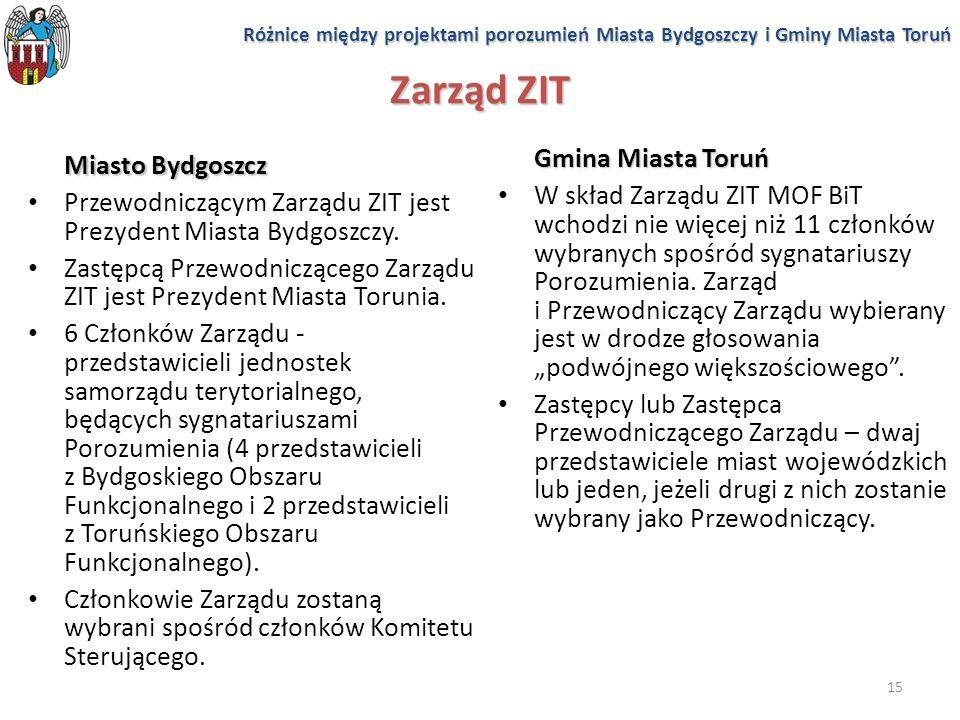 15 Zarząd ZIT Miasto Bydgoszcz Przewodniczącym Zarządu ZIT jest Prezydent Miasta Bydgoszczy. Zastępcą Przewodniczącego Zarządu ZIT jest Prezydent Mias