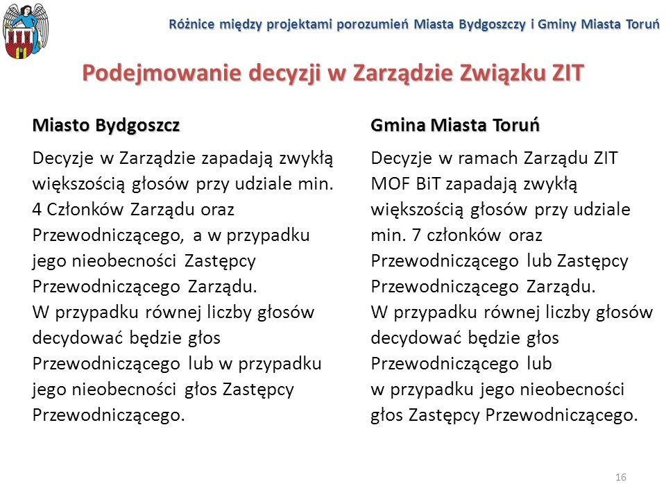 16 Podejmowanie decyzji w Zarządzie Związku ZIT Miasto Bydgoszcz Decyzje w Zarządzie zapadają zwykłą większością głosów przy udziale min. 4 Członków Z