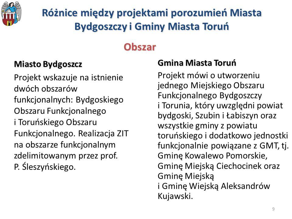 9 Miasto Bydgoszcz Projekt wskazuje na istnienie dwóch obszarów funkcjonalnych: Bydgoskiego Obszaru Funkcjonalnego i Toruńskiego Obszaru Funkcjonalneg