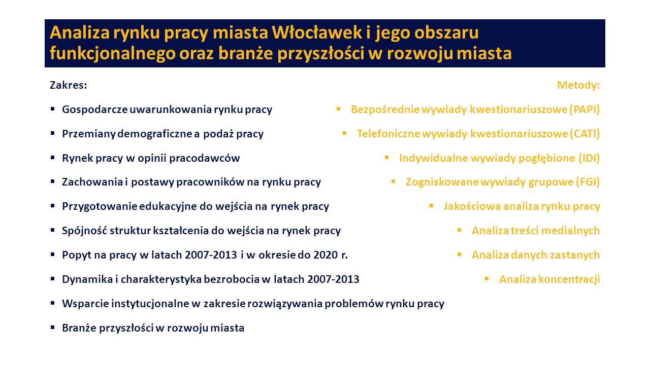 Analiza rynku pracy miasta Włocławek i jego obszaru funkcjonalnego oraz branże przyszłości w rozwoju miasta Zakres:  Gospodarcze uwarunkowania rynku
