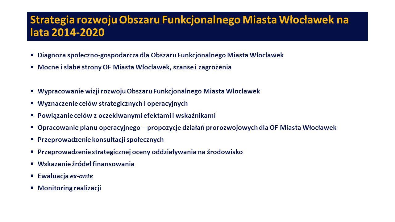 Strategia rozwoju Obszaru Funkcjonalnego Miasta Włocławek na lata 2014-2020  Diagnoza społeczno-gospodarcza dla Obszaru Funkcjonalnego Miasta Włocław