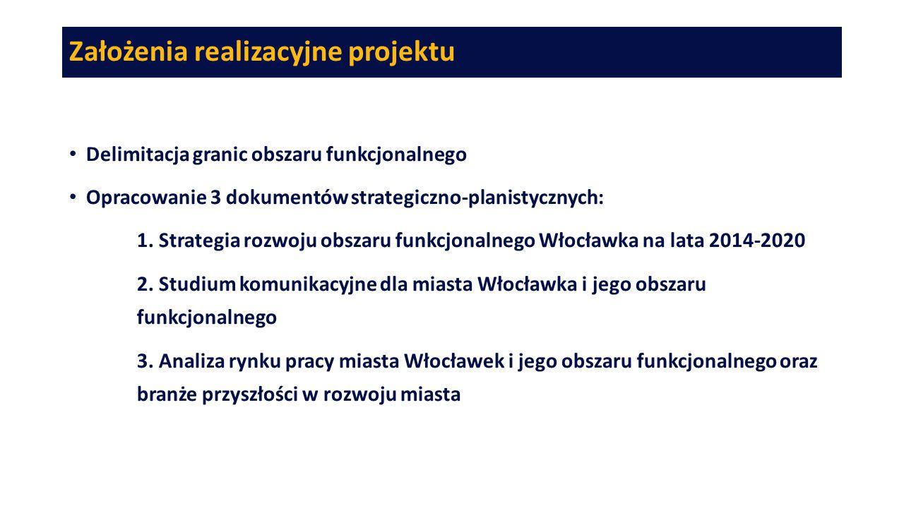 Założenia realizacyjne projektu Delimitacja granic obszaru funkcjonalnego Opracowanie 3 dokumentów strategiczno-planistycznych: 1. Strategia rozwoju o