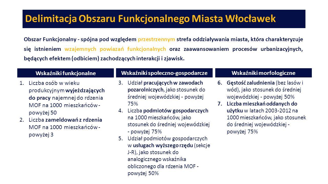 Delimitacja Obszaru Funkcjonalnego Miasta Włocławek Obszar Funkcjonalny - spójna pod względem przestrzennym strefa oddziaływania miasta, która charakt