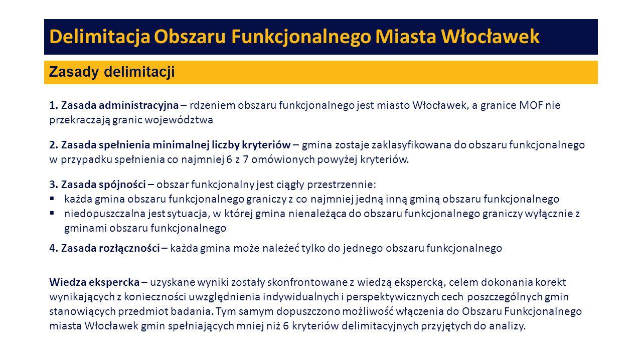 Delimitacja Obszaru Funkcjonalnego Miasta Włocławek Zasady delimitacji 1. Zasada administracyjna – rdzeniem obszaru funkcjonalnego jest miasto Włocław
