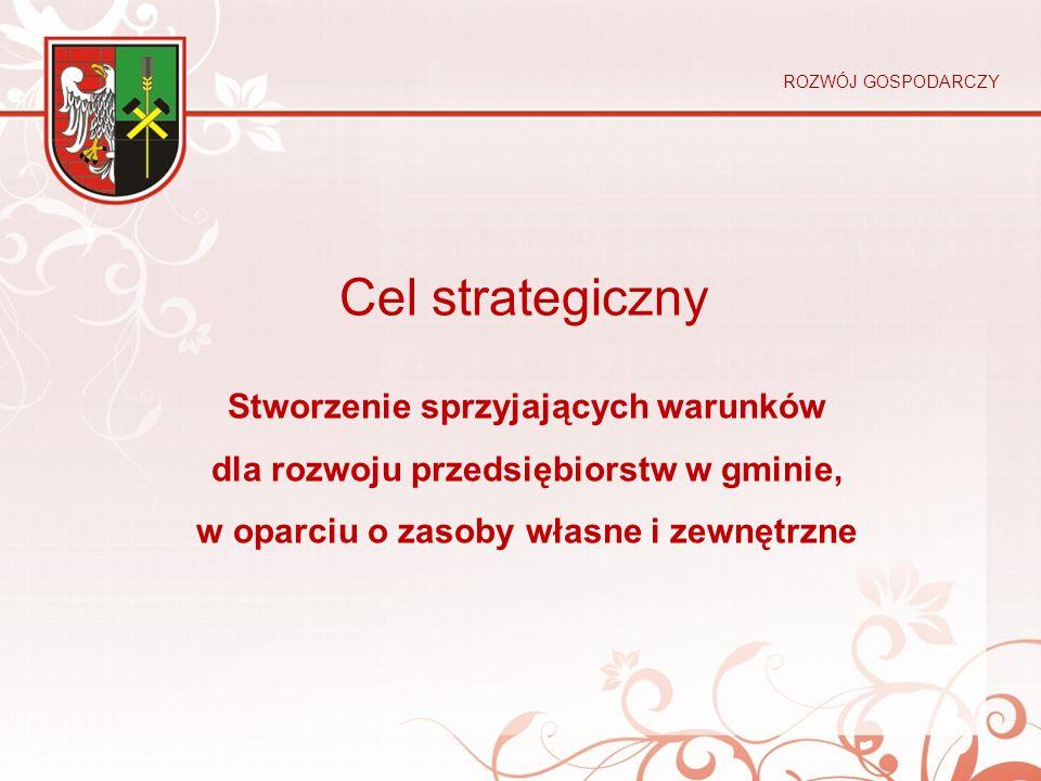 Cel strategiczny Stworzenie sprzyjających warunków dla rozwoju przedsiębiorstw w gminie, w oparciu o zasoby własne i zewnętrzne ROZWÓJ GOSPODARCZY