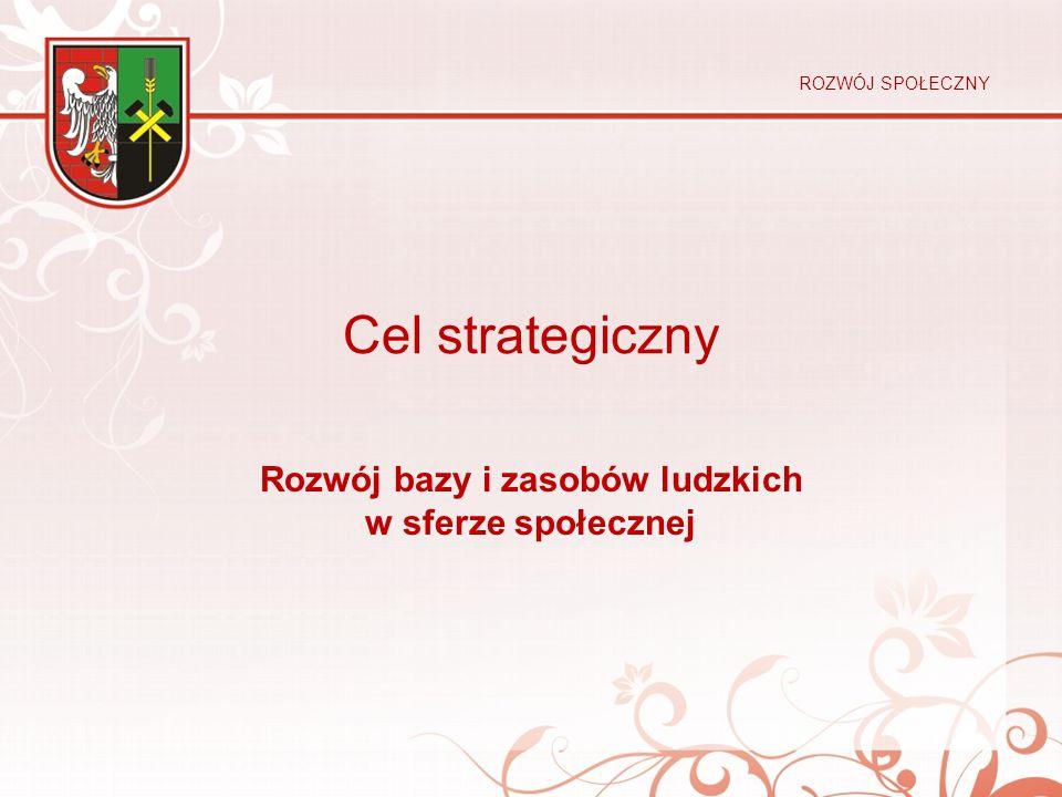 Cel strategiczny Rozwój bazy i zasobów ludzkich w sferze społecznej ROZWÓJ SPOŁECZNY
