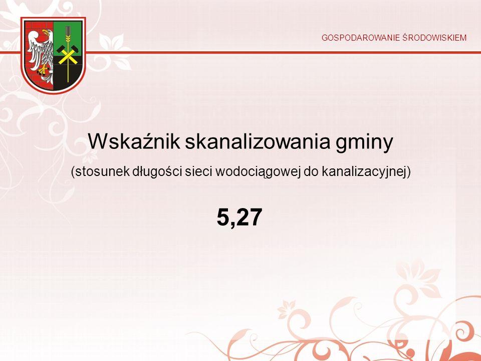 Wskaźnik skanalizowania gminy (stosunek długości sieci wodociągowej do kanalizacyjnej) 5,27 GOSPODAROWANIE ŚRODOWISKIEM