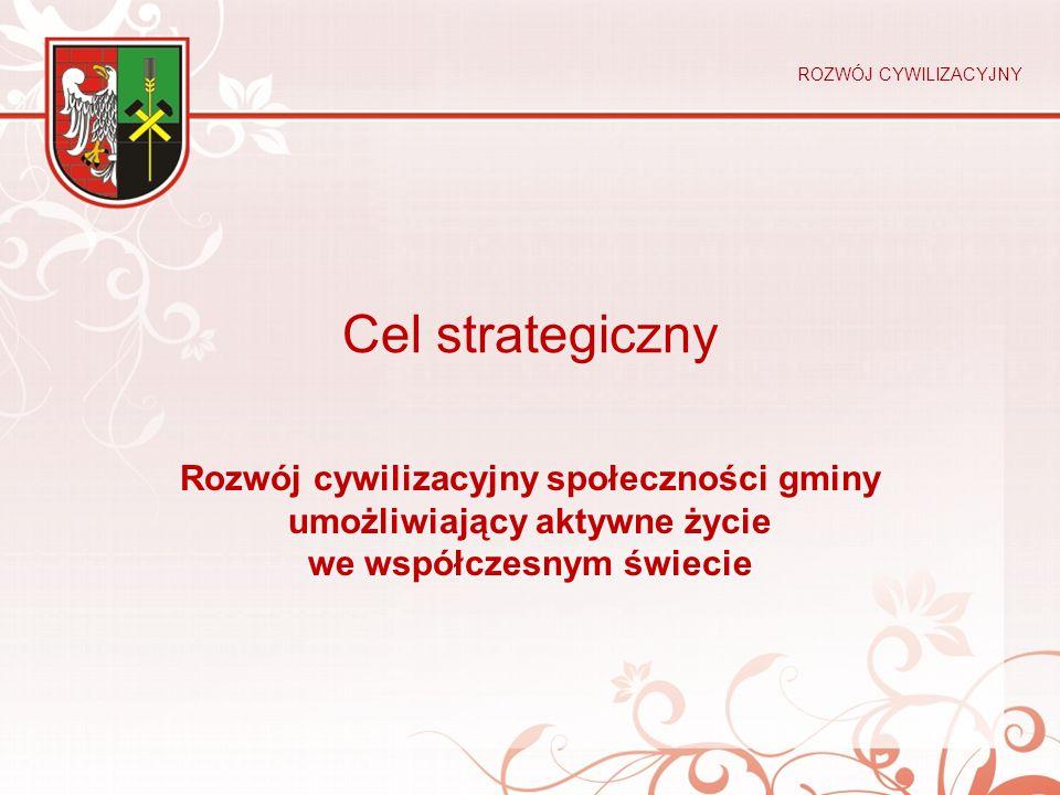Cel strategiczny Rozwój cywilizacyjny społeczności gminy umożliwiający aktywne życie we współczesnym świecie ROZWÓJ CYWILIZACYJNY