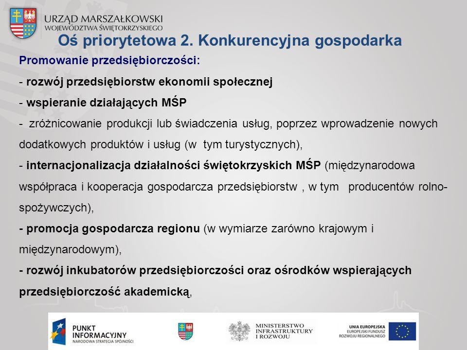 Oś priorytetowa 2. Konkurencyjna gospodarka Promowanie przedsiębiorczości: - rozwój przedsiębiorstw ekonomii społecznej - wspieranie działających MŚP