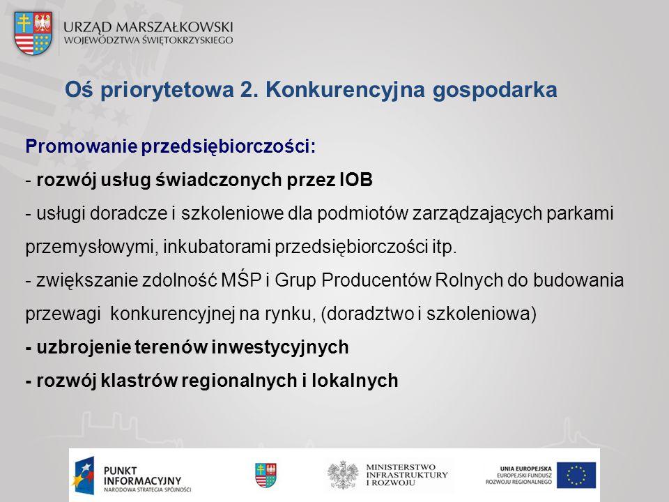Oś priorytetowa 2. Konkurencyjna gospodarka Promowanie przedsiębiorczości: - rozwój usług świadczonych przez IOB - usługi doradcze i szkoleniowe dla p