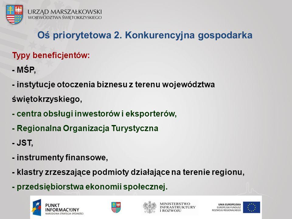 Oś priorytetowa 2. Konkurencyjna gospodarka Typy beneficjentów: - MŚP, - instytucje otoczenia biznesu z terenu województwa świętokrzyskiego, - centra