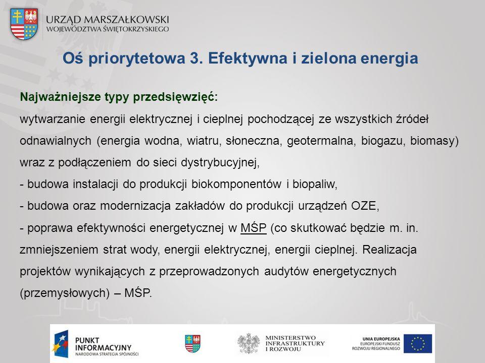 Oś priorytetowa 3. Efektywna i zielona energia Najważniejsze typy przedsięwzięć: wytwarzanie energii elektrycznej i cieplnej pochodzącej ze wszystkich