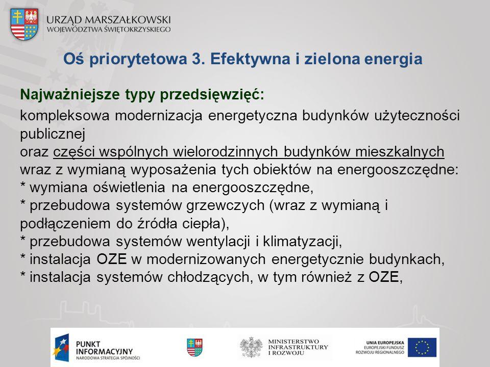 Oś priorytetowa 3. Efektywna i zielona energia Najważniejsze typy przedsięwzięć: kompleksowa modernizacja energetyczna budynków użyteczności publiczne