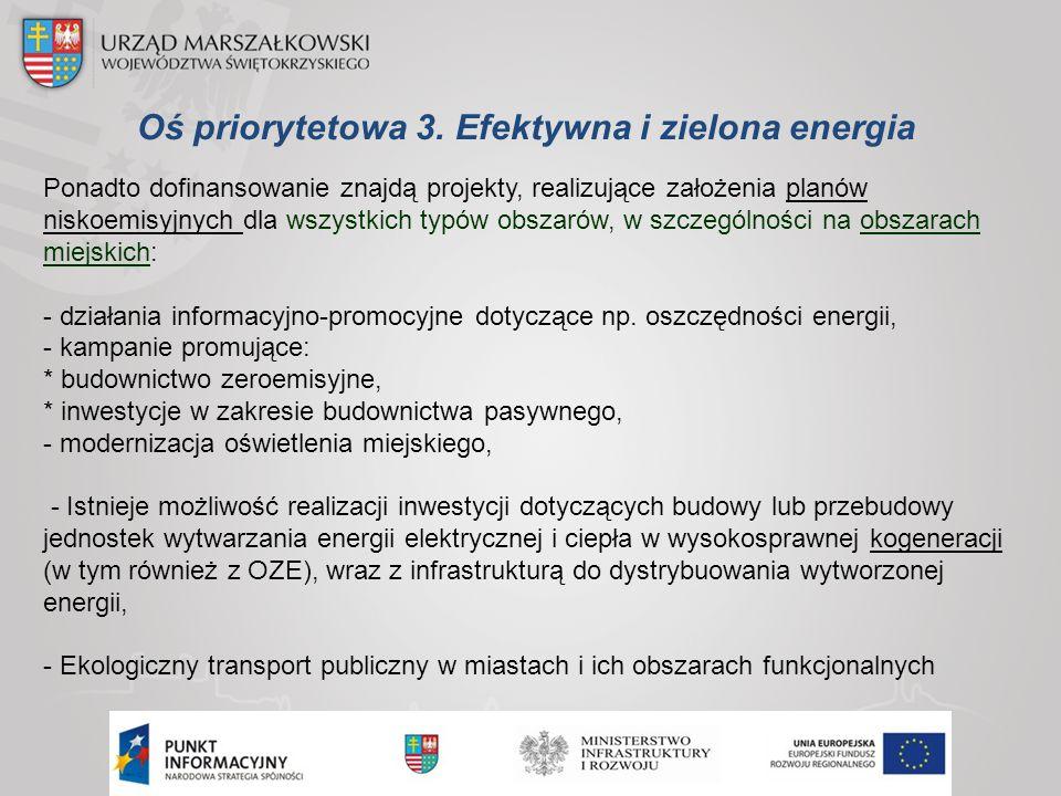 Oś priorytetowa 3. Efektywna i zielona energia Ponadto dofinansowanie znajdą projekty, realizujące założenia planów niskoemisyjnych dla wszystkich typ