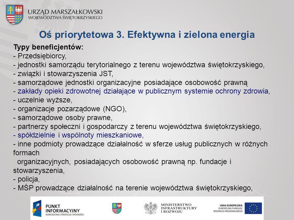 Oś priorytetowa 3. Efektywna i zielona energia Typy beneficjentów: - Przedsiębiorcy, - jednostki samorządu terytorialnego z terenu województwa świętok