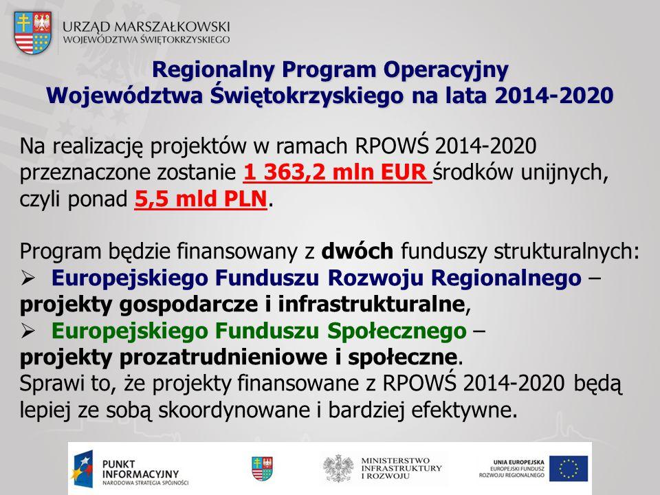 Na realizację projektów w ramach RPOWŚ 2014-2020 przeznaczone zostanie 1 363,2 mln EUR środków unijnych, czyli ponad 5,5 mld PLN. Program będzie finan