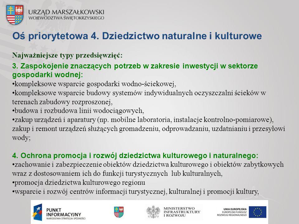Oś priorytetowa 4. Dziedzictwo naturalne i kulturowe Najważniejsze typy przedsięwzięć: 3. Zaspokojenie znaczących potrzeb w zakresie inwestycji w sekt