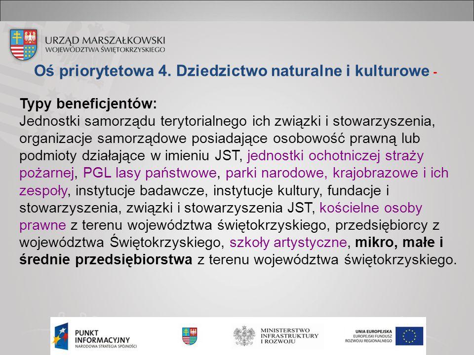 Oś priorytetowa 4. Dziedzictwo naturalne i kulturowe - Typy beneficjentów: Jednostki samorządu terytorialnego ich związki i stowarzyszenia, organizacj