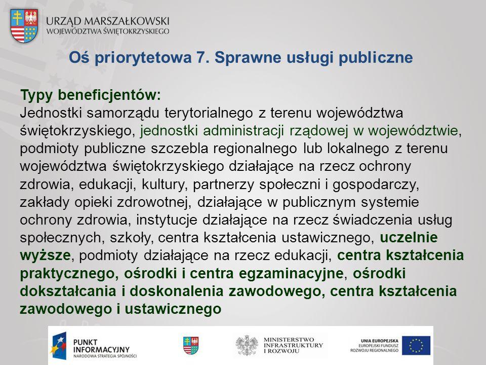 Oś priorytetowa 7. Sprawne usługi publiczne Typy beneficjentów: Jednostki samorządu terytorialnego z terenu województwa świętokrzyskiego, jednostki ad