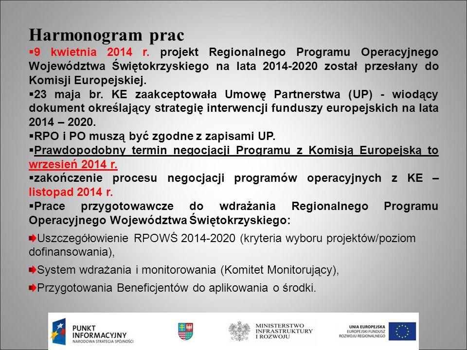 Harmonogram prac  9 kwietnia 2014 r. projekt Regionalnego Programu Operacyjnego Województwa Świętokrzyskiego na lata 2014-2020 został przesłany do Ko