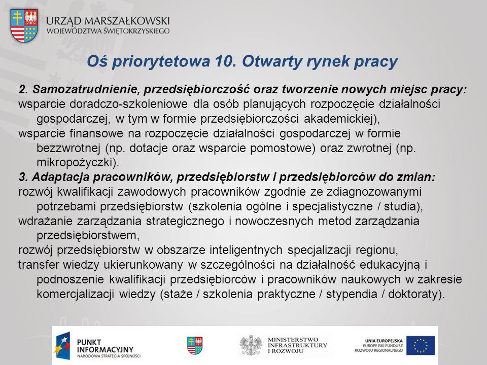 Oś priorytetowa 10. Otwarty rynek pracy 2. Samozatrudnienie, przedsiębiorczość oraz tworzenie nowych miejsc pracy: wsparcie doradczo-szkoleniowe dla o