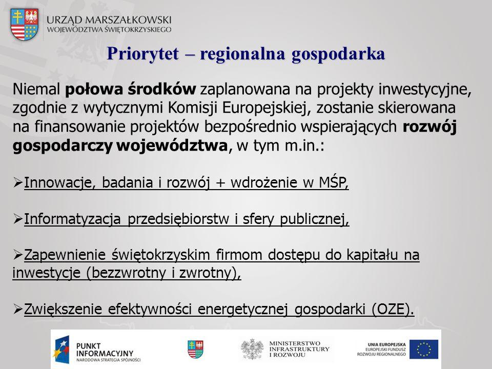 Priorytet – regionalna gospodarka Niemal połowa środków zaplanowana na projekty inwestycyjne, zgodnie z wytycznymi Komisji Europejskiej, zostanie skie
