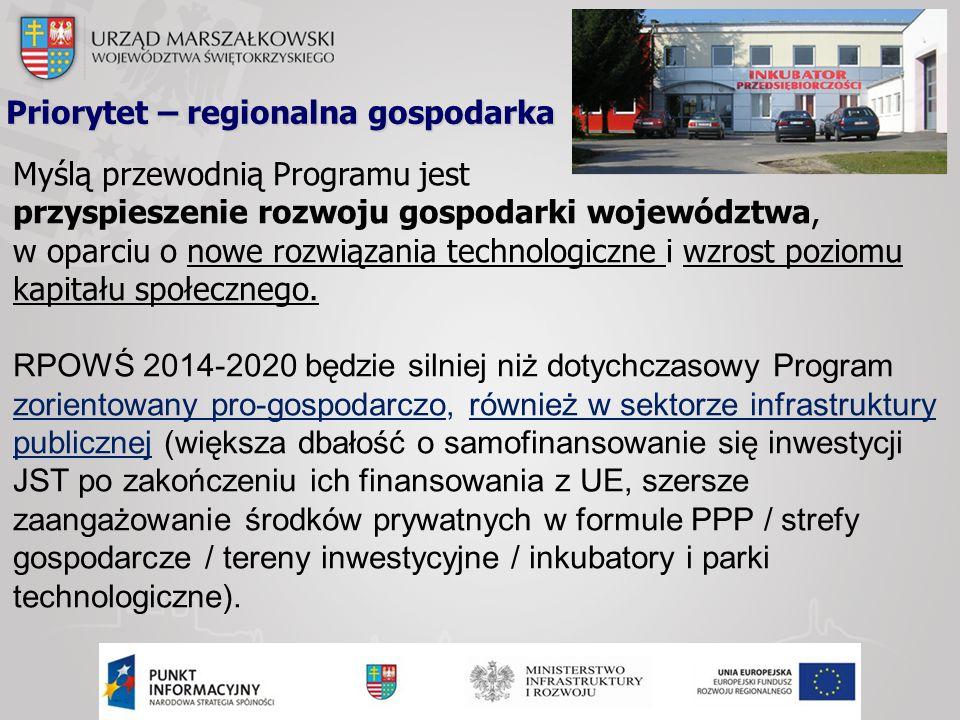 Priorytet – regionalna gospodarka Myślą przewodnią Programu jest przyspieszenie rozwoju gospodarki województwa, w oparciu o nowe rozwiązania technolog