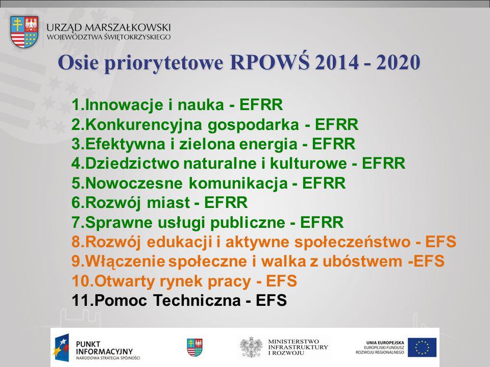 Osie priorytetowe RPOWŚ 2014 - 2020 1.Innowacje i nauka - EFRR 2.Konkurencyjna gospodarka - EFRR 3.Efektywna i zielona energia - EFRR 4.Dziedzictwo na