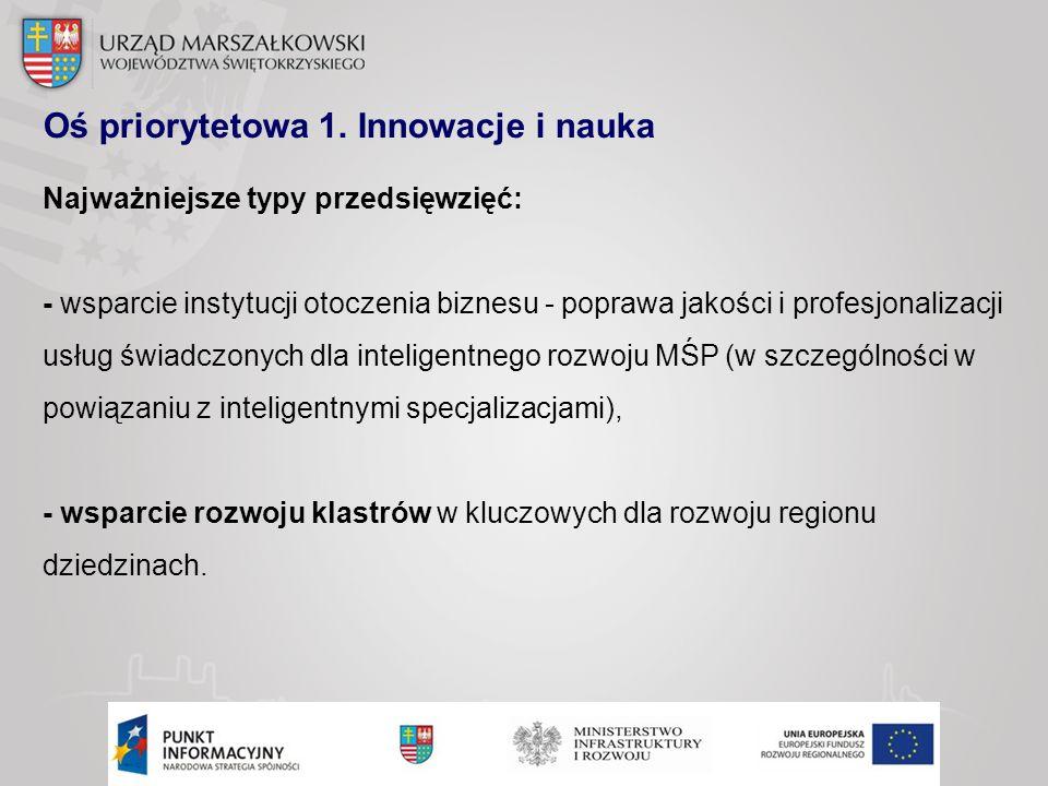 Oś priorytetowa 1. Innowacje i nauka Najważniejsze typy przedsięwzięć: - wsparcie instytucji otoczenia biznesu - poprawa jakości i profesjonalizacji u