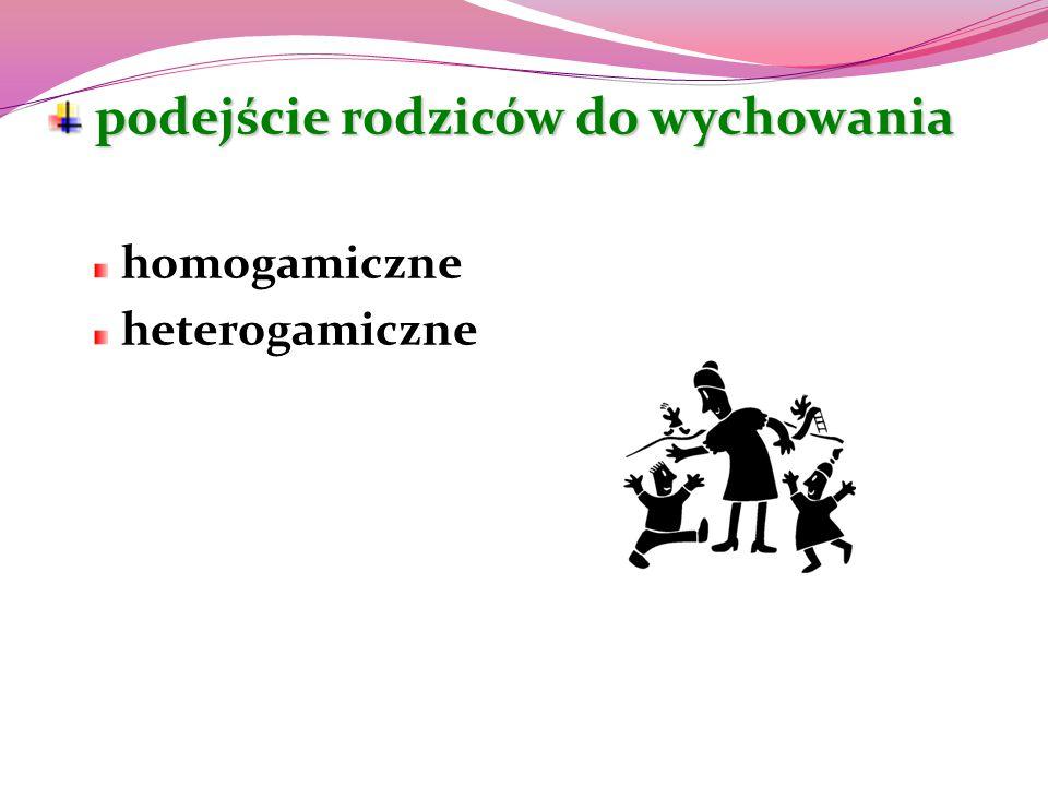 podejście rodziców do wychowania podejście rodziców do wychowania homogamiczne heterogamiczne