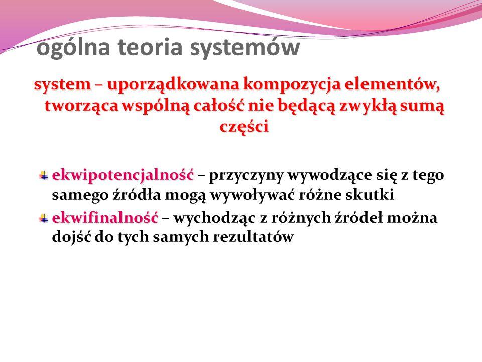 ogólna teoria systemów system – uporządkowana kompozycja elementów, tworząca wspólną całość nie będącą zwykłą sumą części ekwipotencjalność ekwipotenc