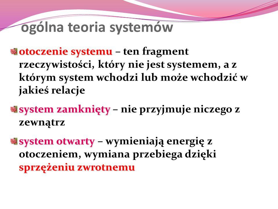 ogólna teoria systemów otoczenie systemu otoczenie systemu – ten fragment rzeczywistości, który nie jest systemem, a z którym system wchodzi lub może
