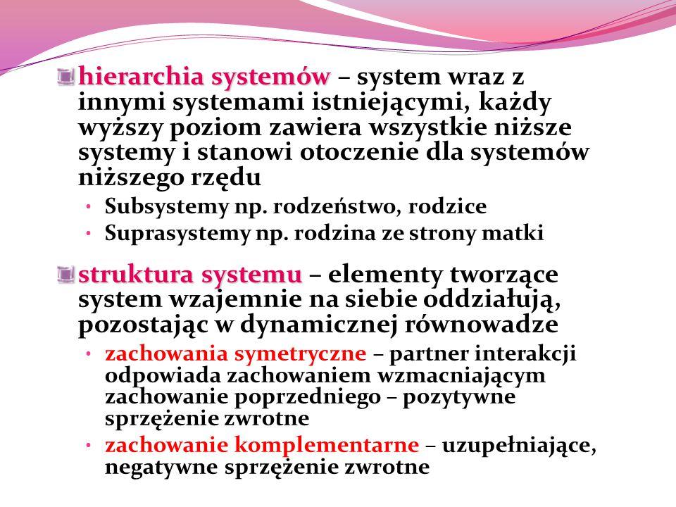 hierarchia systemów hierarchia systemów – system wraz z innymi systemami istniejącymi, każdy wyższy poziom zawiera wszystkie niższe systemy i stanowi