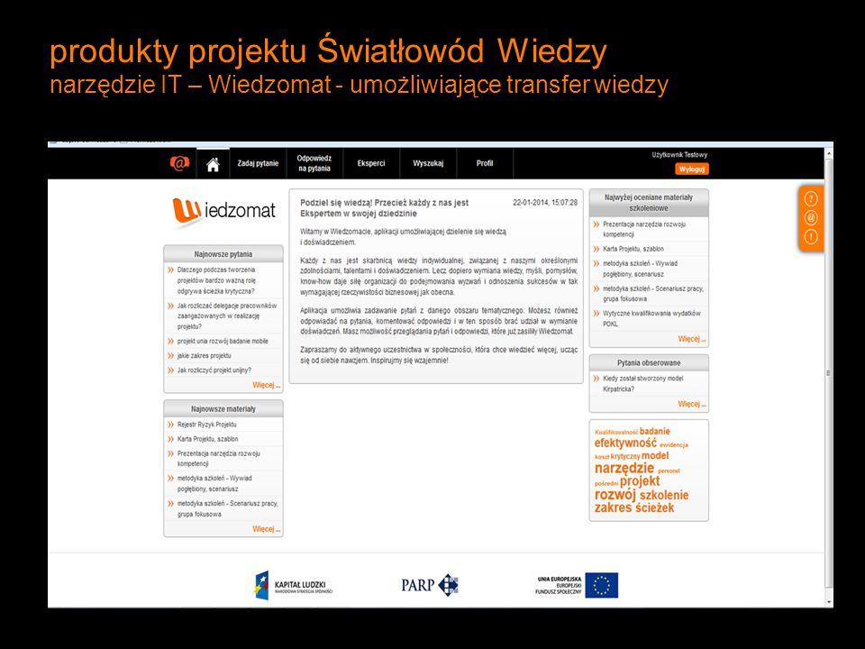 produkty projektu Światłowód Wiedzy narzędzie IT – Wiedzomat - umożliwiające transfer wiedzy
