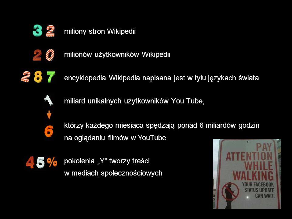 miliony stron Wikipedii milionów użytkowników Wikipedii encyklopedia Wikipedia napisana jest w tylu językach świata miliard unikalnych użytkowników Yo