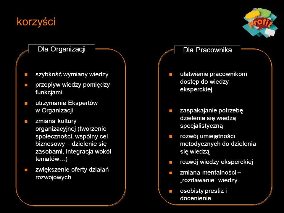 szybkość wymiany wiedzy przepływ wiedzy pomiędzy funkcjami utrzymanie Ekspertów w Organizacji zmiana kultury organizacyjnej (tworzenie społeczności, w