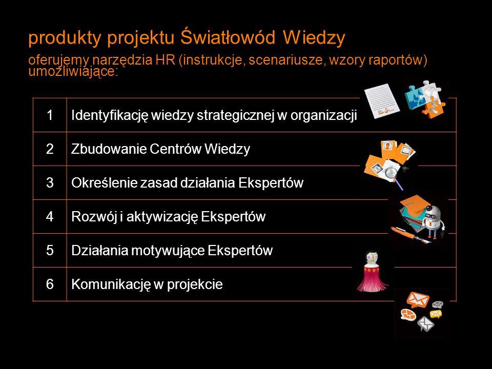 produkty projektu Światłowód Wiedzy oferujemy narzędzia HR (instrukcje, scenariusze, wzory raportów) umożliwiające: 1Identyfikację wiedzy strategiczne