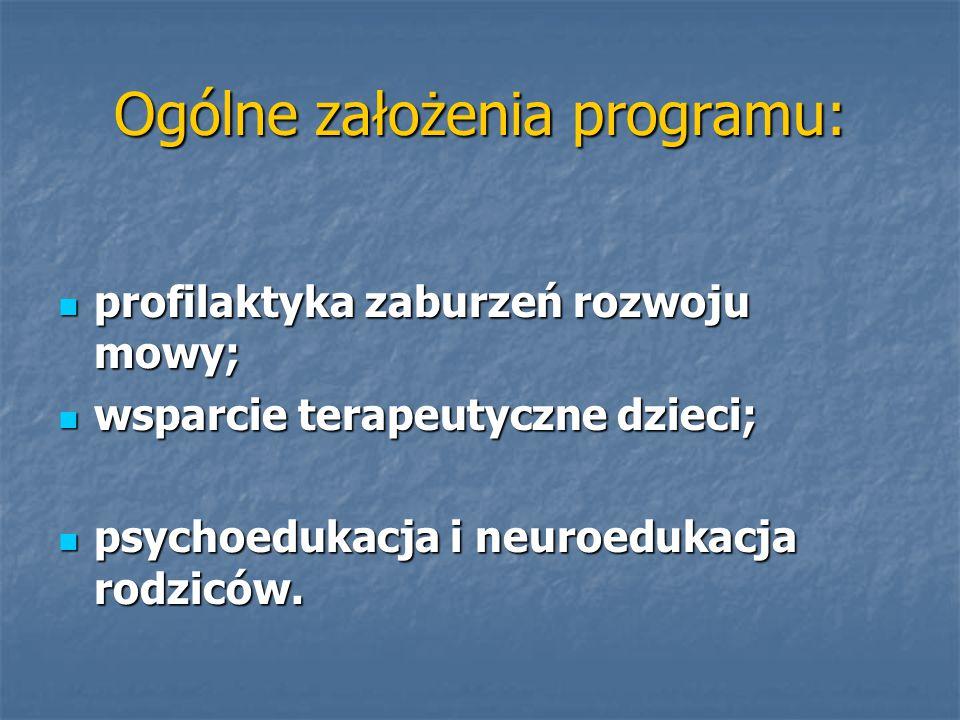 cele szczegółowe programu: wczesne rozpoznawanie i diagnozowanie zaburzeń funkcji oralnych oraz ich patomechanizmów; wczesne rozpoznawanie i diagnozowanie zaburzeń funkcji oralnych oraz ich patomechanizmów; pełnozakresowa i zindywidualizowana terapia małego dziecka, prowadzona w porozumieniu z zespołem; pełnozakresowa i zindywidualizowana terapia małego dziecka, prowadzona w porozumieniu z zespołem; stała, ścisła współpraca z rodzicami maluszka - wzmacnianie poczucia kompetencji rodzicielskiej; stała, ścisła współpraca z rodzicami maluszka - wzmacnianie poczucia kompetencji rodzicielskiej; podnoszenie poziomu świadomości oraz wiedzy dotyczącej czynników wpływających na rozwój komunikacji werbalnej i pozawerbalnej, a także immanentnego sprzężenia z rozwojem psychomotorycznym dziecka; podnoszenie poziomu świadomości oraz wiedzy dotyczącej czynników wpływających na rozwój komunikacji werbalnej i pozawerbalnej, a także immanentnego sprzężenia z rozwojem psychomotorycznym dziecka;