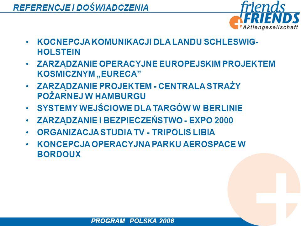 PROGRAM POLSKA 2006 REFERENCJE I DOŚWIADCZENIA KOCNEPCJA KOMUNIKACJI DLA LANDU SCHLESWIG- HOLSTEIN ZARZĄDZANIE OPERACYJNE EUROPEJSKIM PROJEKTEM KOSMIC