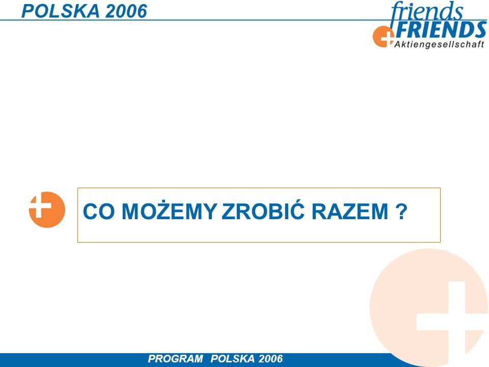 PROGRAM POLSKA 2006 POLSKA 2006 CO MOŻEMY ZROBIĆ RAZEM ?
